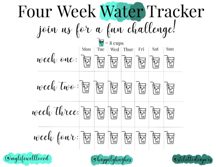 Water Intake Challenge Tips and Tricks by popular Atlanta fitness blogger, Happily Hughes